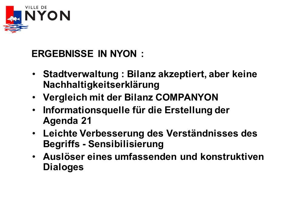 ERGEBNISSE IN NYON : Stadtverwaltung : Bilanz akzeptiert, aber keine Nachhaltigkeitserklärung Vergleich mit der Bilanz COMPANYON Informationsquelle für die Erstellung der Agenda 21 Leichte Verbesserung des Verständnisses des Begriffs - Sensibilisierung Auslöser eines umfassenden und konstruktiven Dialoges