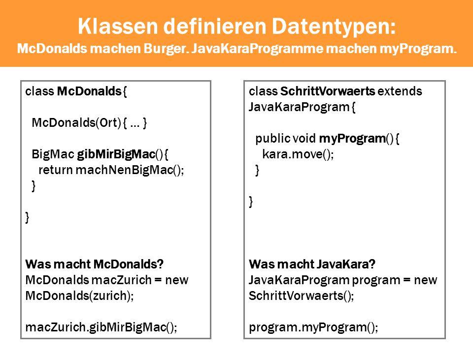 Klassen definieren Datentypen: McDonalds machen Burger. JavaKaraProgramme machen myProgram. class McDonalds { McDonalds(Ort) { … } BigMac gibMirBigMac