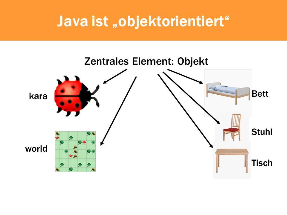 Objekte: Befehle und Sensoren Jedes Objekt stellt Methoden zur Verfügung meinTisch.setColor(rot); ObjektMethodenaufrufResultat kara.move(); (...) kara.treeFront() (...) true (ja) / false (nein)