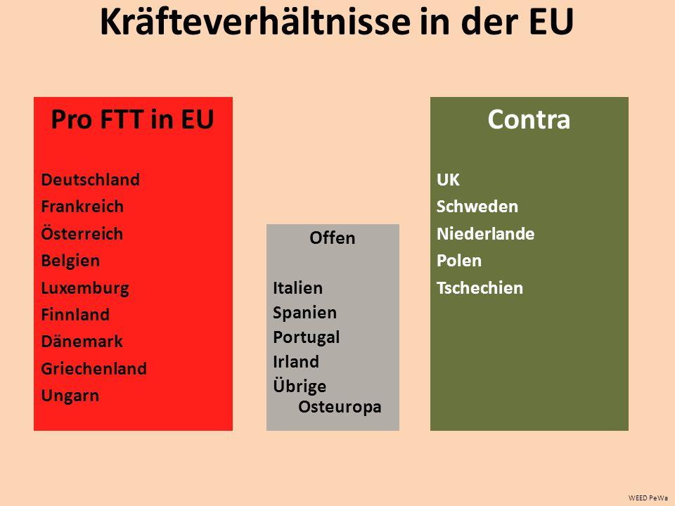 Kräfteverhältnisse in der EU Pro FTT in EU Deutschland Frankreich Österreich Belgien Luxemburg Finnland Dänemark Griechenland Ungarn Contra UK Schweden Niederlande Polen Tschechien Offen Italien Spanien Portugal Irland Übrige Osteuropa WEED PeWa