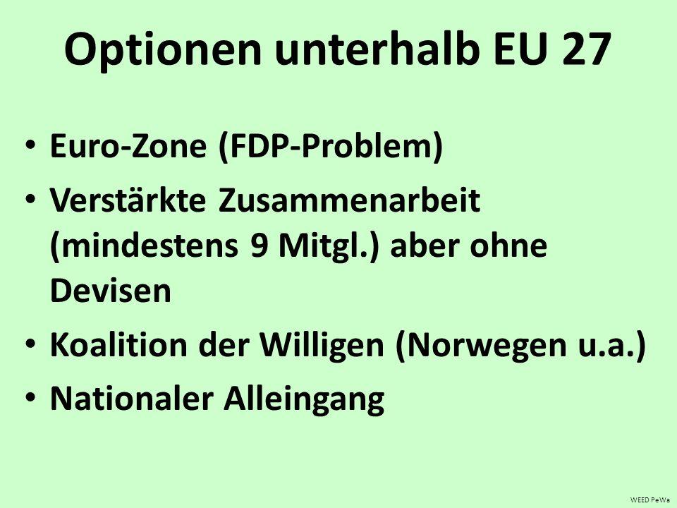 Optionen unterhalb EU 27 Euro-Zone (FDP-Problem) Verstärkte Zusammenarbeit (mindestens 9 Mitgl.) aber ohne Devisen Koalition der Willigen (Norwegen u.a.) Nationaler Alleingang WEED PeWa