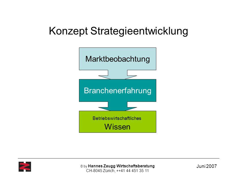 Juni 2007 © by Hannes Zaugg Wirtschaftsberatung CH-8045 Zürich, ++41 44 451 35 11 Konzept Strategieentwicklung Marktbeobachtung Branchenerfahrung Betr