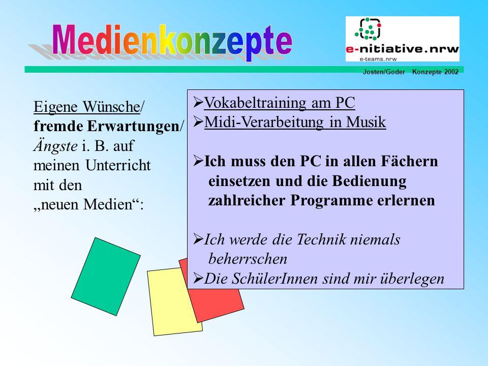 Josten/Goder Konzepte 2002 Überblick Eigene Wünsche fremde Erwartungen Ängste Fächer ohne neue Medien Fächer mit erfolgreichem Einsatz der neuen Medien Probleme beim Einsatz der neuen Medien