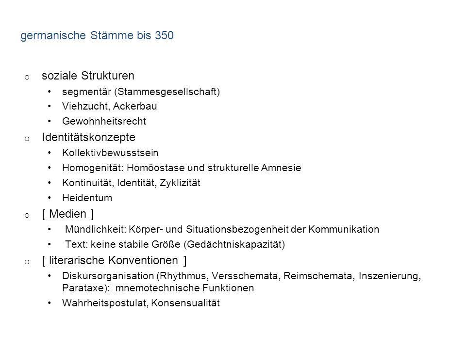 germanische Stämme bis 350 o soziale Strukturen segmentär (Stammesgesellschaft) Viehzucht, Ackerbau Gewohnheitsrecht o Identitätskonzepte Kollektivbew