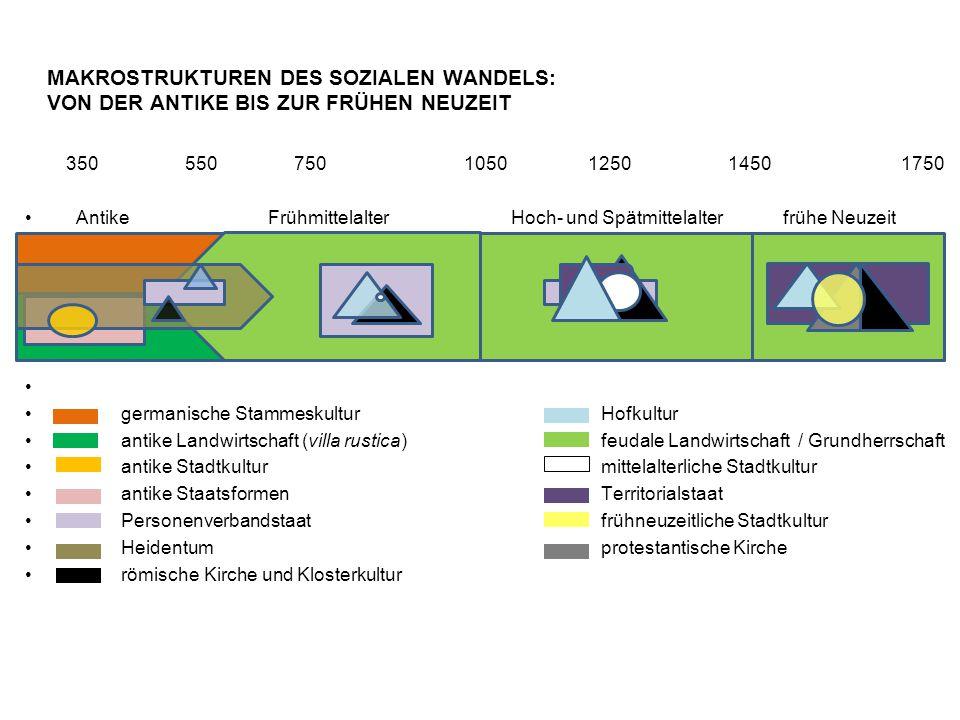 http://de.wikipedia.org/wiki/Bild:Roman_Republic_Empire_map_edited.gif Römisches Reich bis 350