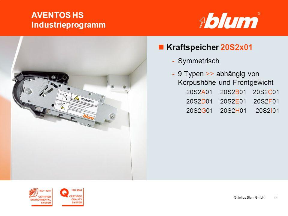 11 © Julius Blum GmbH AVENTOS HS Industrieprogramm nKraftspeicher 20S2x01 -Symmetrisch -9 Typen >> abhängig von Korpushöhe und Frontgewicht 20S2A0120S