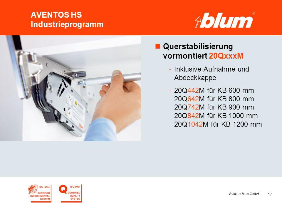 17 © Julius Blum GmbH AVENTOS HS Industrieprogramm nQuerstabilisierung vormontiert 20QxxxM -Inklusive Aufnahme und Abdeckkappe -20Q442M für KB 600 mm