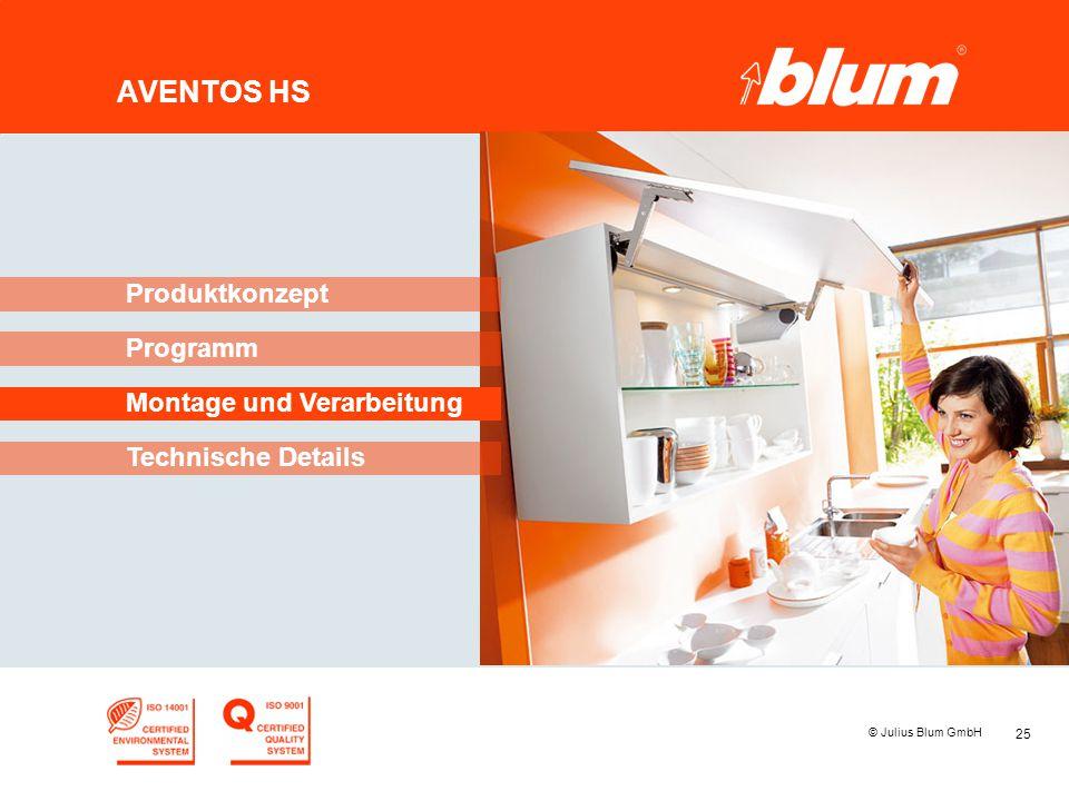 25 © Julius Blum GmbH AVENTOS HS Programm Produktkonzept Montage und Verarbeitung Technische Details