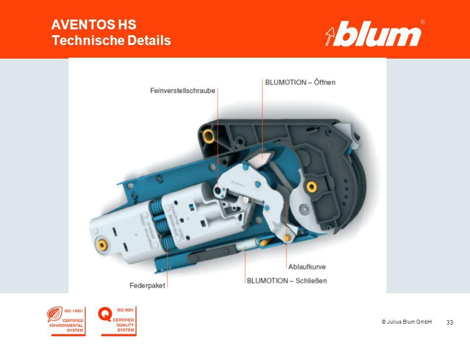 33 © Julius Blum GmbH AVENTOS HS Technische Details