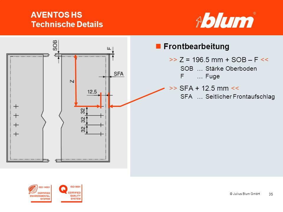 35 © Julius Blum GmbH AVENTOS HS Technische Details nFrontbearbeitung >> Z = 196.5 mm + SOB – F << SOB…Stärke Oberboden F…Fuge >> SFA + 12.5 mm << SFA