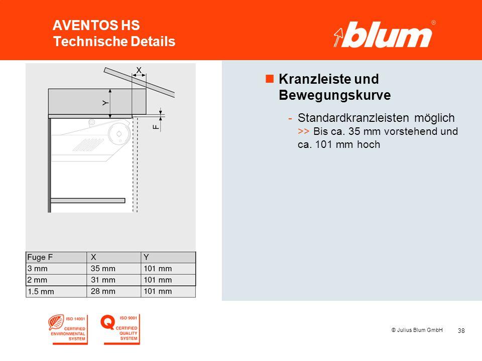 38 © Julius Blum GmbH AVENTOS HS Technische Details nKranzleiste und Bewegungskurve -Standardkranzleisten möglich >> Bis ca. 35 mm vorstehend und ca.