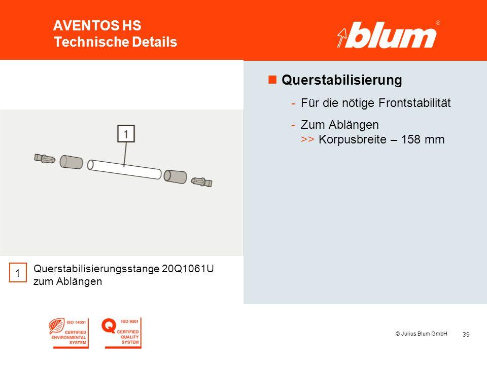 39 © Julius Blum GmbH AVENTOS HS Technische Details nQuerstabilisierung -Für die nötige Frontstabilität -Zum Ablängen >> Korpusbreite – 158 mm 1 Quers
