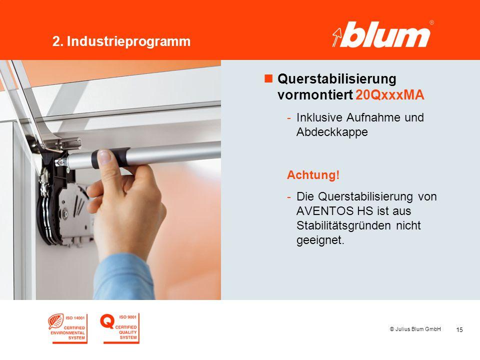 15 © Julius Blum GmbH 2. Industrieprogramm nQuerstabilisierung vormontiert 20QxxxMA -Inklusive Aufnahme und Abdeckkappe Achtung! -Die Querstabilisieru