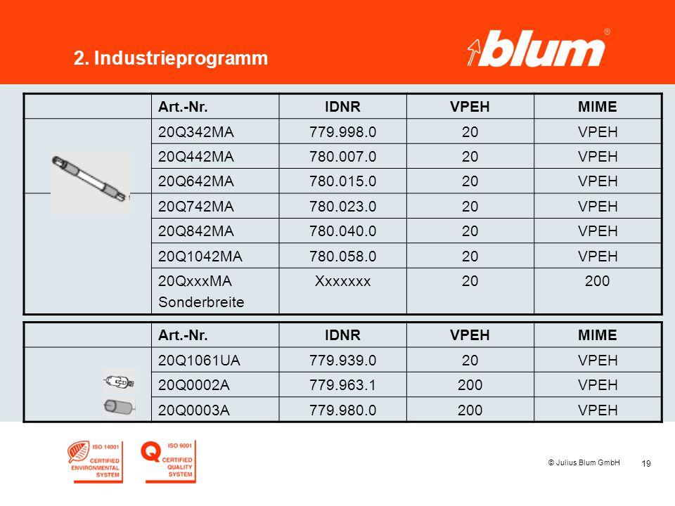 19 © Julius Blum GmbH 2. Industrieprogramm Art.-Nr.IDNRVPEHMIME 20Q342MA779.998.020VPEH 20Q442MA780.007.020VPEH 20Q642MA780.015.020VPEH 20Q742MA780.02
