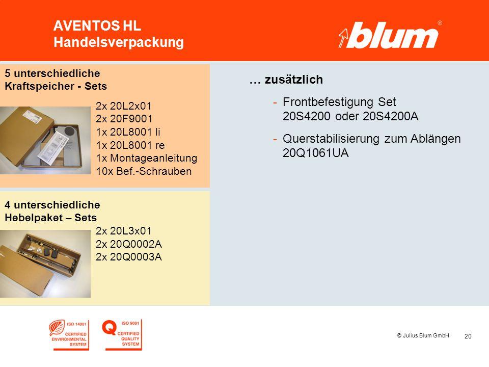 20 © Julius Blum GmbH AVENTOS HL Handelsverpackung … zusätzlich -Frontbefestigung Set 20S4200 oder 20S4200A -Querstabilisierung zum Ablängen 20Q1061UA