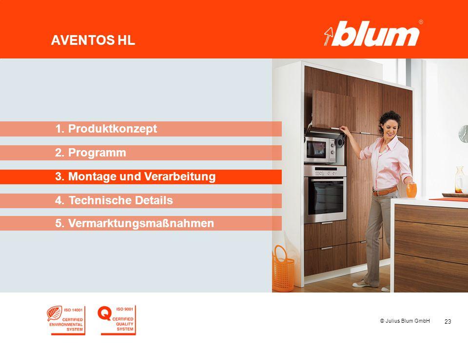 23 © Julius Blum GmbH AVENTOS HL 2. Programm 1. Produktkonzept 3. Montage und Verarbeitung 4. Technische Details 5. Vermarktungsmaßnahmen