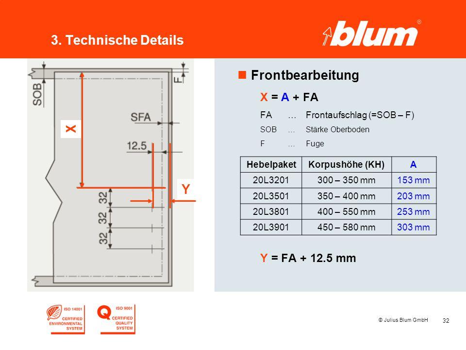 32 © Julius Blum GmbH 3. Technische Details nFrontbearbeitung X = A + FA FA…Frontaufschlag (=SOB – F) SOB…Stärke Oberboden F…Fuge Y = FA + 12.5 mm Heb