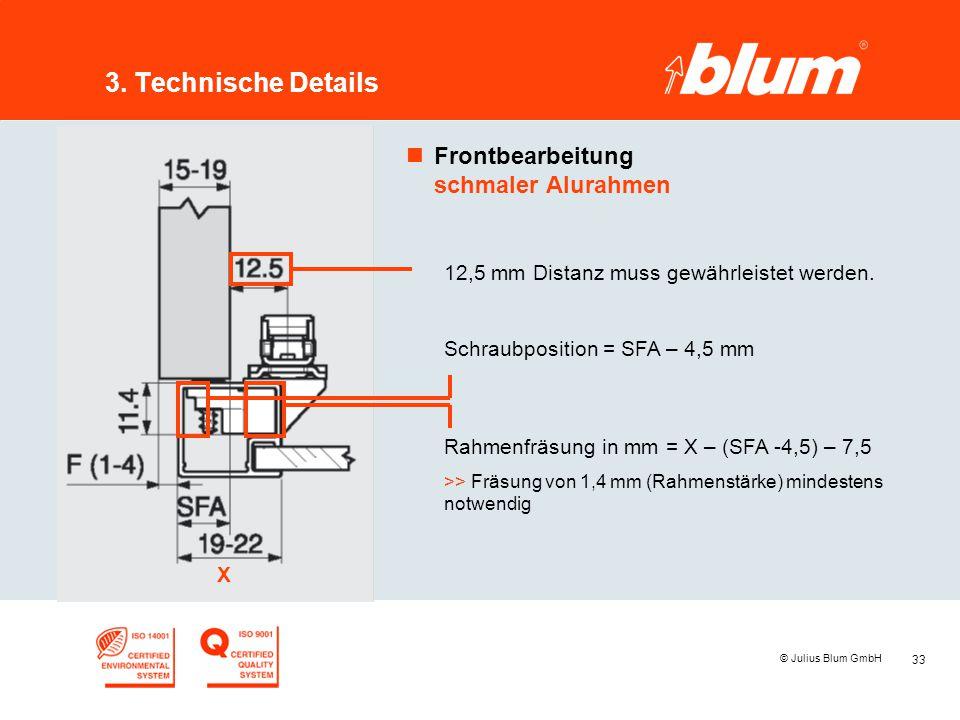 33 © Julius Blum GmbH 3. Technische Details nFrontbearbeitung schmaler Alurahmen X 12,5 mm Distanz muss gewährleistet werden. Schraubposition = SFA –