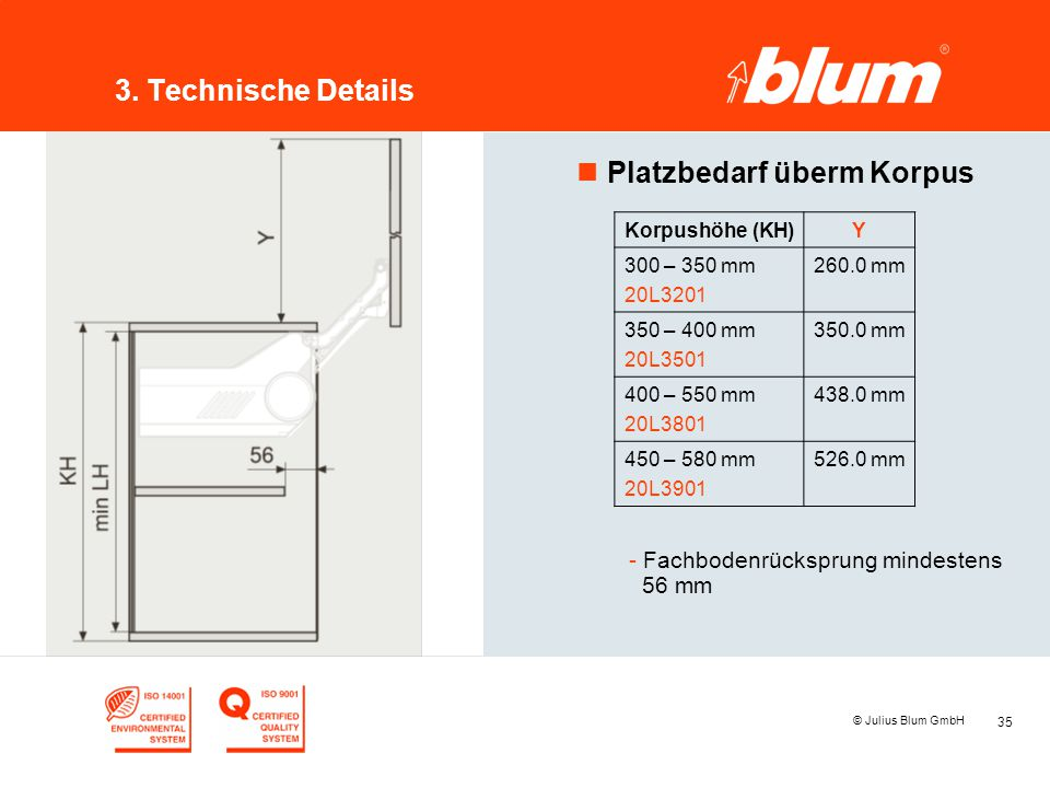 35 © Julius Blum GmbH 3. Technische Details nPlatzbedarf überm Korpus Korpushöhe (KH)Y 300 – 350 mm 20L3201 260.0 mm 350 – 400 mm 20L3501 350.0 mm 400