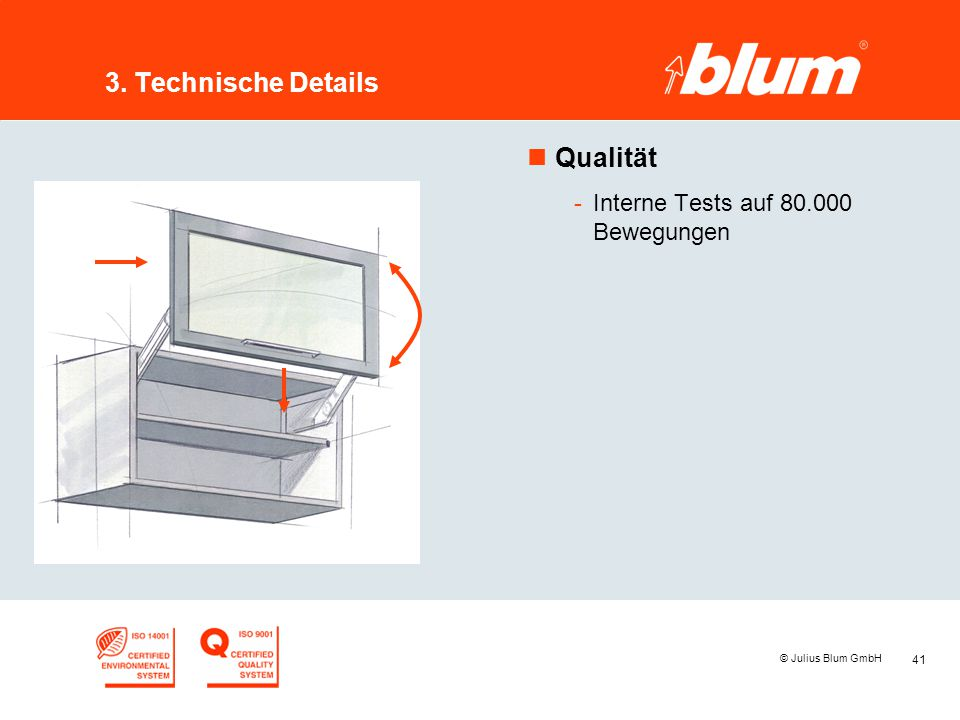 41 © Julius Blum GmbH 3. Technische Details nQualität -Interne Tests auf 80.000 Bewegungen
