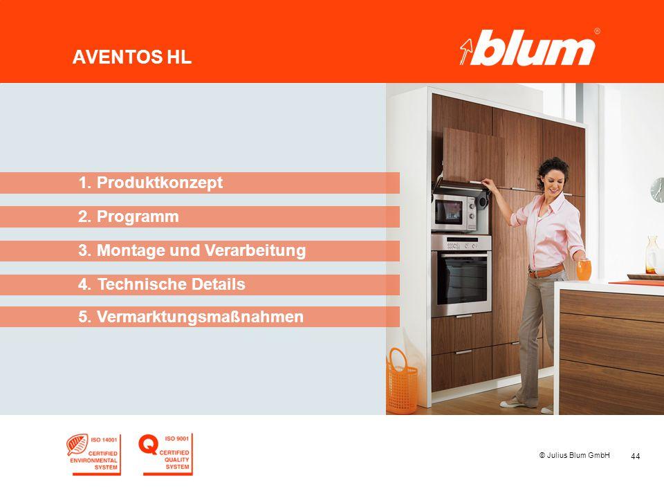 44 © Julius Blum GmbH AVENTOS HL 2. Programm 1. Produktkonzept 3. Montage und Verarbeitung 4. Technische Details 5. Vermarktungsmaßnahmen