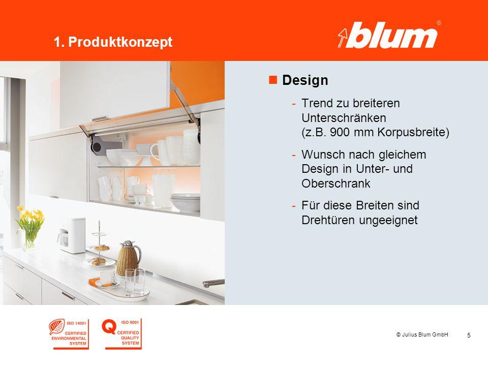 5 © Julius Blum GmbH 1. Produktkonzept nDesign -Trend zu breiteren Unterschränken (z.B. 900 mm Korpusbreite) -Wunsch nach gleichem Design in Unter- un