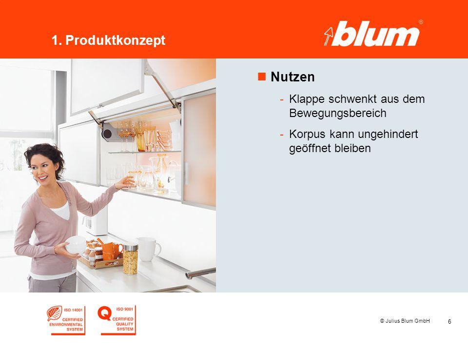 6 © Julius Blum GmbH 1. Produktkonzept nNutzen -Klappe schwenkt aus dem Bewegungsbereich -Korpus kann ungehindert geöffnet bleiben
