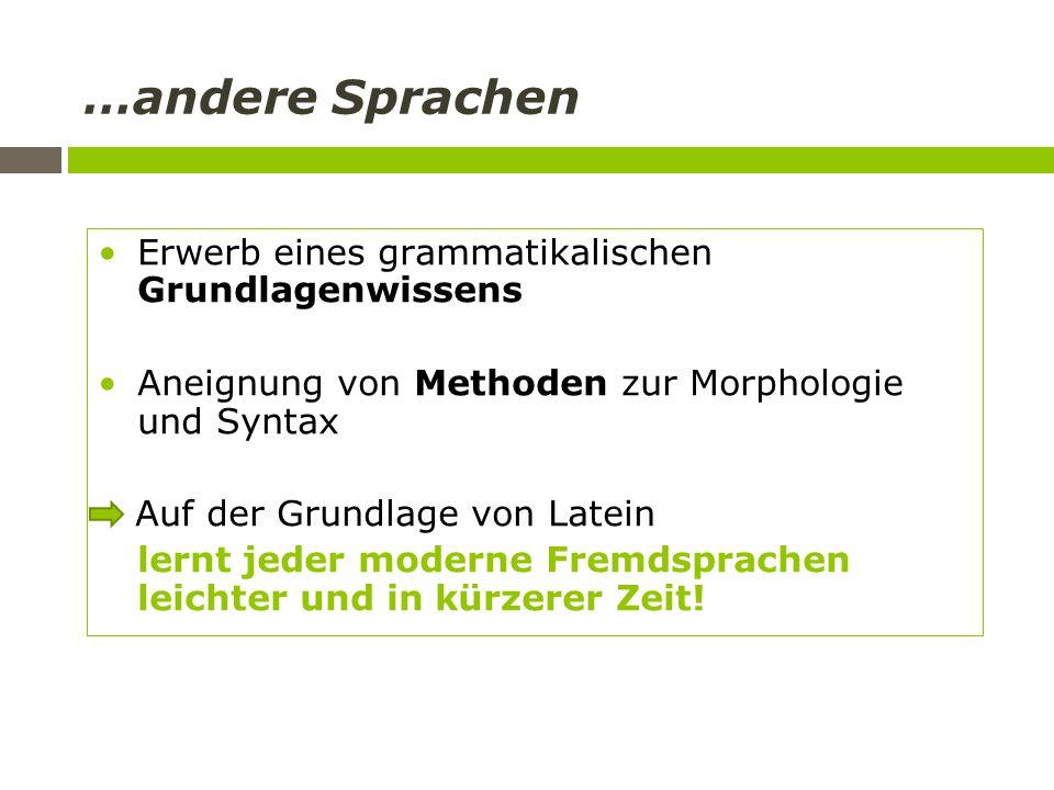 …andere Sprachen Erwerb eines grammatikalischen Grundlagenwissens Aneignung von Methoden zur Morphologie und Syntax Auf der Grundlage von Latein lernt