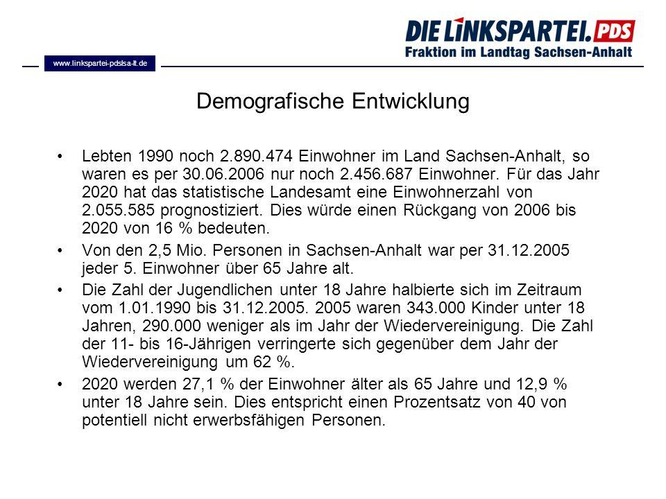 Demografische Entwicklung Lebten 1990 noch 2.890.474 Einwohner im Land Sachsen-Anhalt, so waren es per 30.06.2006 nur noch 2.456.687 Einwohner. Für da