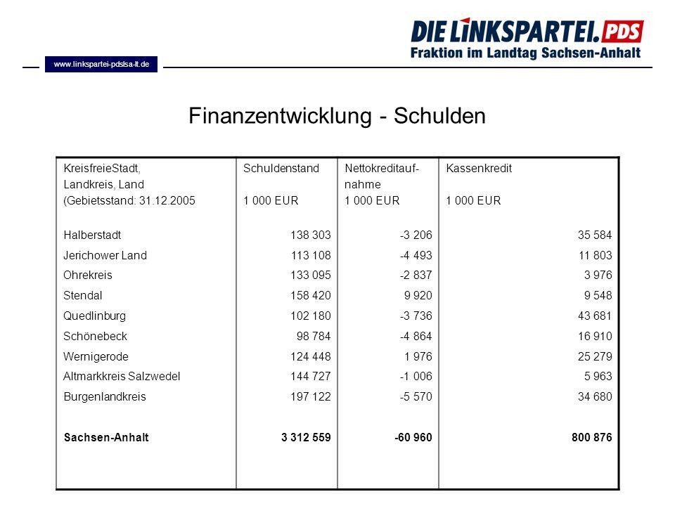 Finanzentwicklung - Schulden KreisfreieStadt, Landkreis, Land (Gebietsstand: 31.12.2005 Halberstadt Jerichower Land Ohrekreis Stendal Quedlinburg Schö