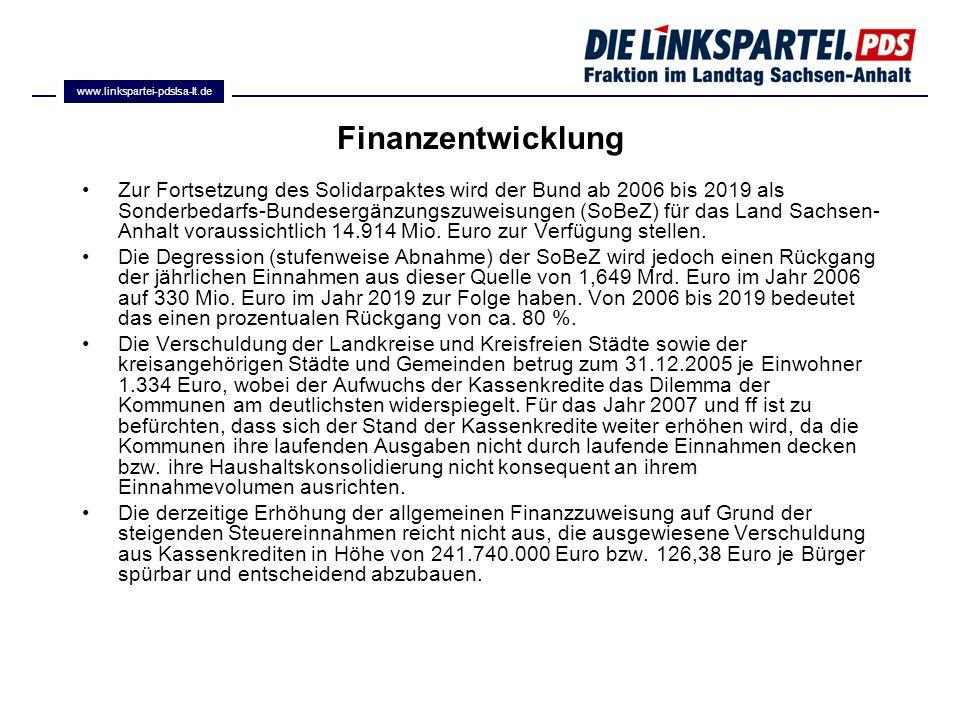 Finanzentwicklung Zur Fortsetzung des Solidarpaktes wird der Bund ab 2006 bis 2019 als Sonderbedarfs-Bundesergänzungszuweisungen (SoBeZ) für das Land