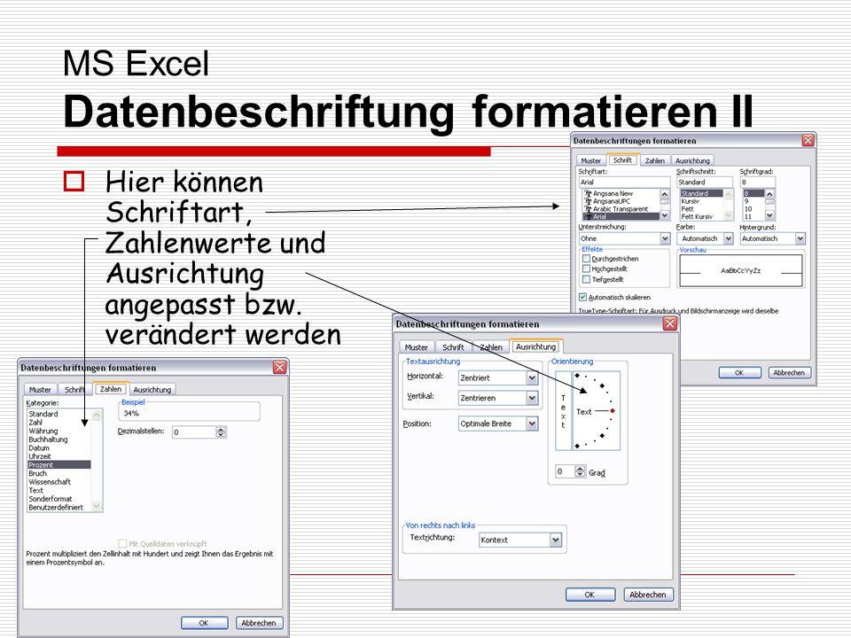 MS Excel Datenbeschriftung formatieren II Hier können Schriftart, Zahlenwerte und Ausrichtung angepasst bzw. verändert werden