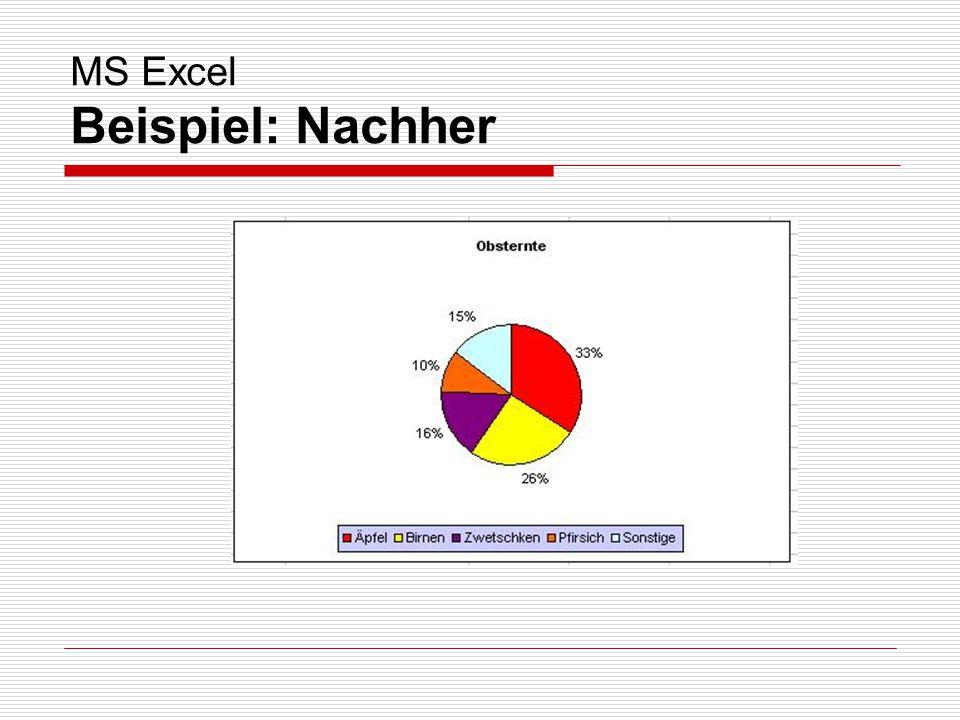 MS Excel Beispiel: Nachher