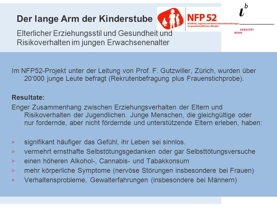 Im NFP52-Projekt unter der Leitung von Prof. F. Gutzwiller, Zürich, wurden über 20000 junge Leute befragt (Rekrutenbefragung plus Frauenstichprobe). R