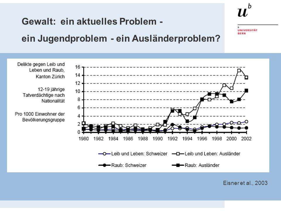 Gewalt: ein aktuelles Problem - ein Jugendproblem - ein Ausländerproblem? Eisner et al., 2003
