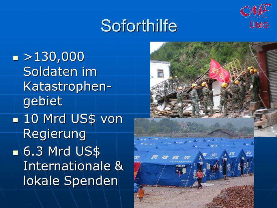 Soforthilfe >130,000 Soldaten im Katastrophen- gebiet >130,000 Soldaten im Katastrophen- gebiet 10 Mrd US$ von Regierung 10 Mrd US$ von Regierung 6.3 Mrd US$ Internationale & lokale Spenden 6.3 Mrd US$ Internationale & lokale Spenden