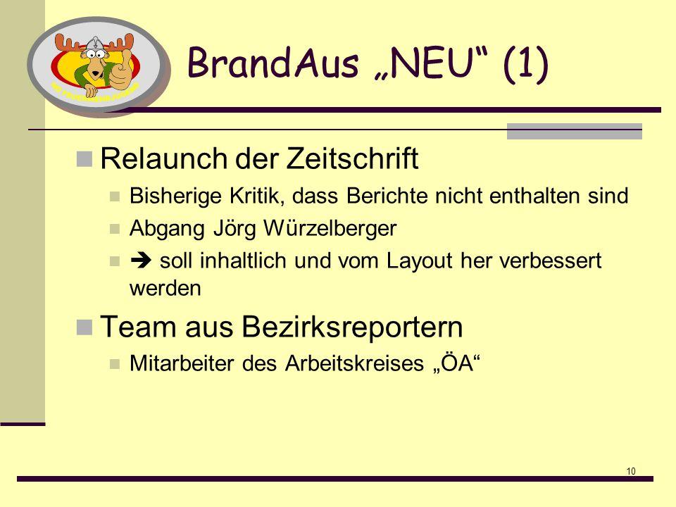 10 BrandAus NEU (1) Relaunch der Zeitschrift Bisherige Kritik, dass Berichte nicht enthalten sind Abgang Jörg Würzelberger soll inhaltlich und vom Layout her verbessert werden Team aus Bezirksreportern Mitarbeiter des Arbeitskreises ÖA