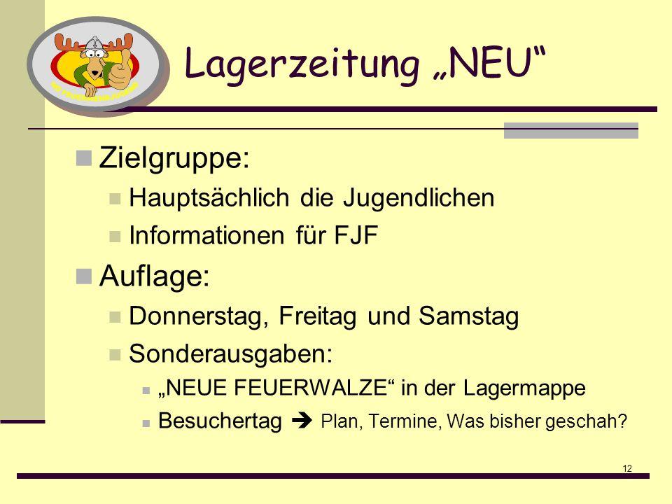 12 Lagerzeitung NEU Zielgruppe: Hauptsächlich die Jugendlichen Informationen für FJF Auflage: Donnerstag, Freitag und Samstag Sonderausgaben: NEUE FEU