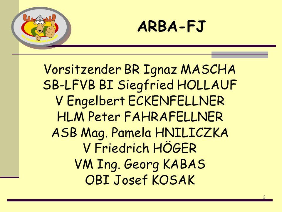 2 ARBA-FJ Vorsitzender BR Ignaz MASCHA SB-LFVB BI Siegfried HOLLAUF V Engelbert ECKENFELLNER HLM Peter FAHRAFELLNER ASB Mag.