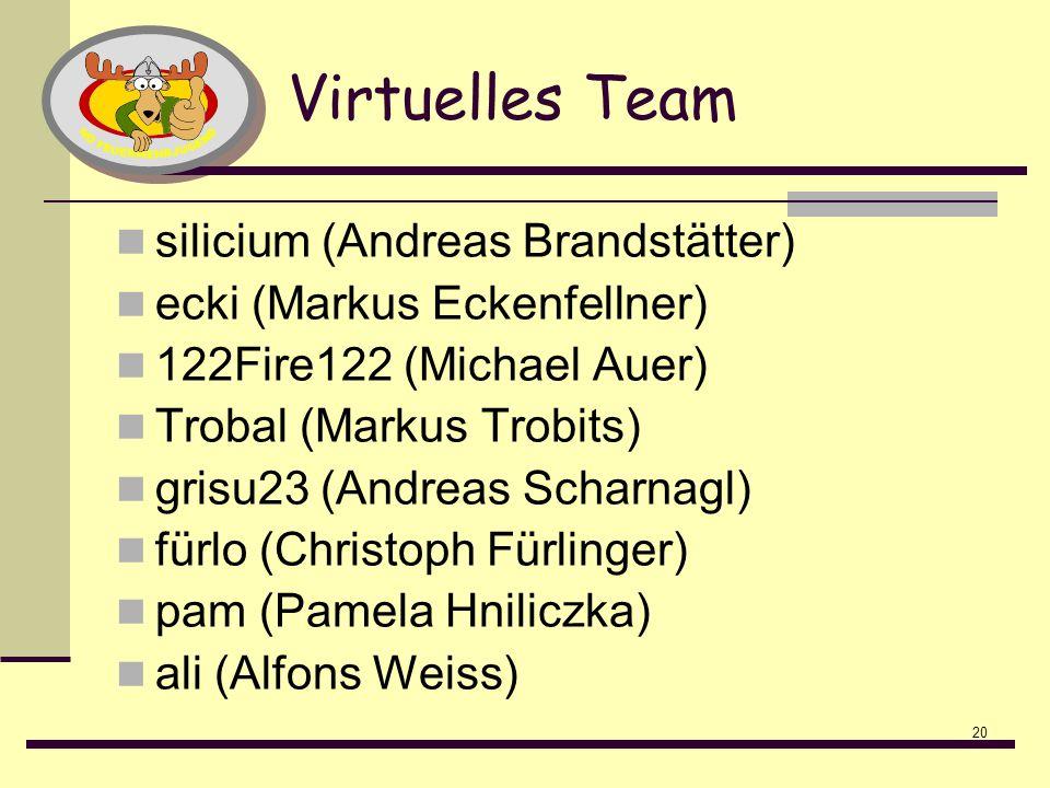 20 Virtuelles Team silicium (Andreas Brandstätter) ecki (Markus Eckenfellner) 122Fire122 (Michael Auer) Trobal (Markus Trobits) grisu23 (Andreas Scharnagl) fürlo (Christoph Fürlinger) pam (Pamela Hniliczka) ali (Alfons Weiss)