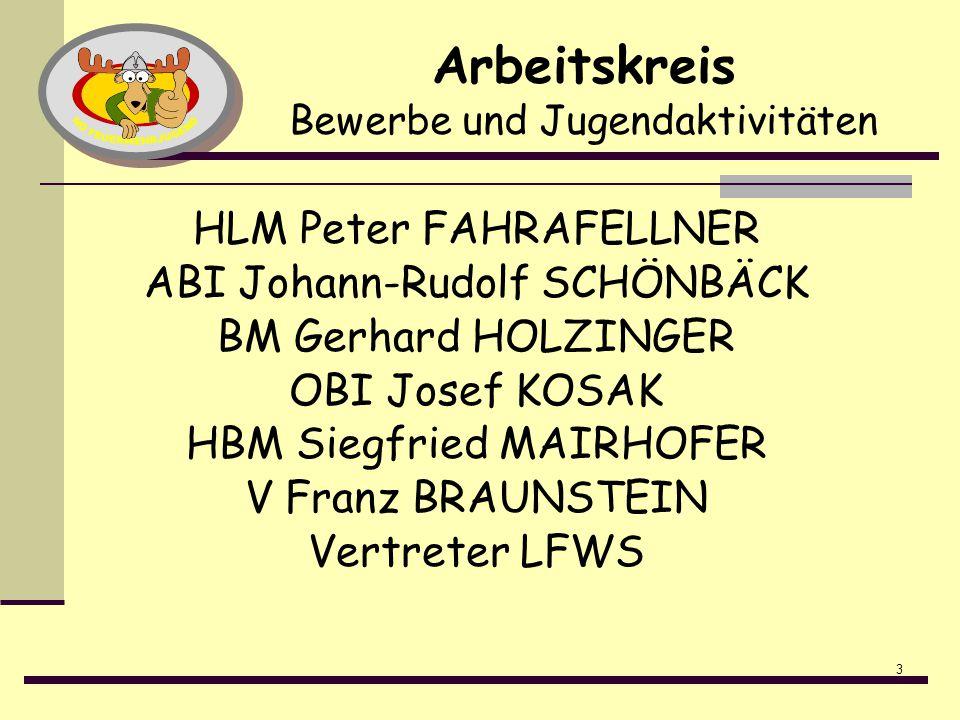 3 Arbeitskreis Bewerbe und Jugendaktivitäten HLM Peter FAHRAFELLNER ABI Johann-Rudolf SCHÖNBÄCK BM Gerhard HOLZINGER OBI Josef KOSAK HBM Siegfried MAI