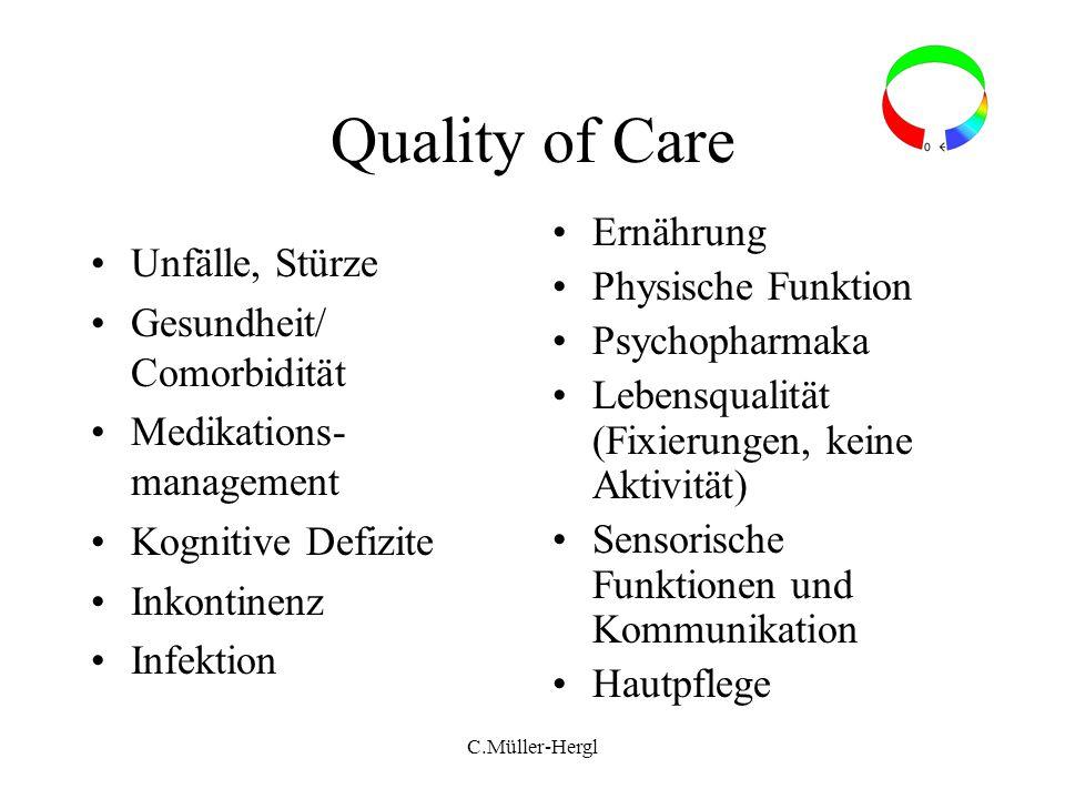 C.Müller-Hergl Quality of Care Unfälle, Stürze Gesundheit/ Comorbidität Medikations- management Kognitive Defizite Inkontinenz Infektion Ernährung Phy