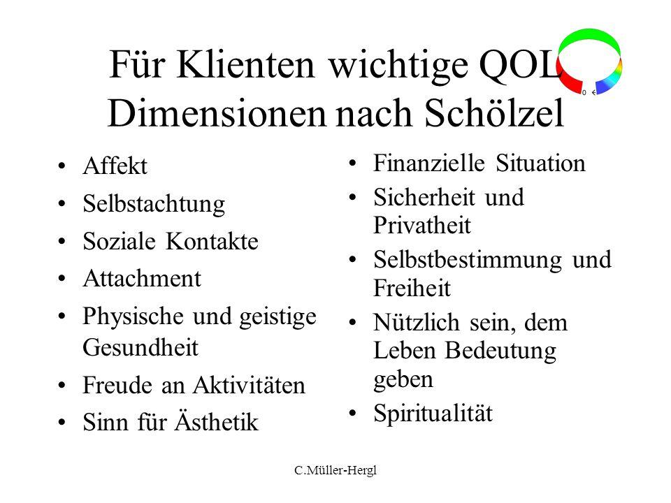 C.Müller-Hergl Für Klienten wichtige QOL Dimensionen nach Schölzel Affekt Selbstachtung Soziale Kontakte Attachment Physische und geistige Gesundheit