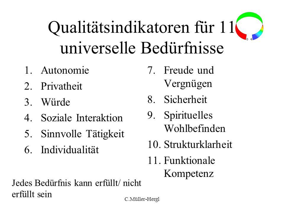 Qualitätsindikatoren für 11 universelle Bedürfnisse 1.Autonomie 2.Privatheit 3.Würde 4.Soziale Interaktion 5.Sinnvolle Tätigkeit 6.Individualität 7.Fr