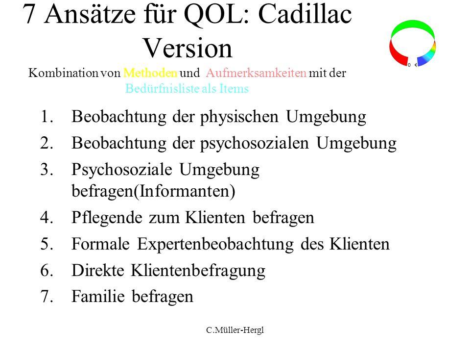 C.Müller-Hergl 7 Ansätze für QOL: Cadillac Version Kombination von Methoden und Aufmerksamkeiten mit der Bedürfnisliste als Items 1.Beobachtung der ph