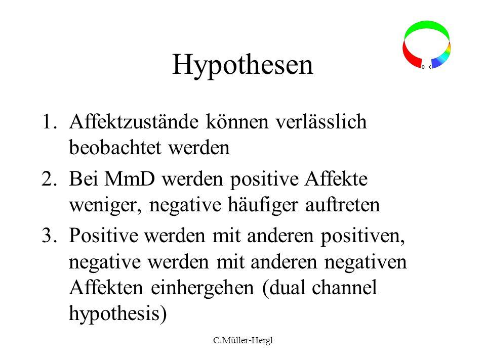 Hypothesen 1.Affektzustände können verlässlich beobachtet werden 2.Bei MmD werden positive Affekte weniger, negative häufiger auftreten 3.Positive wer