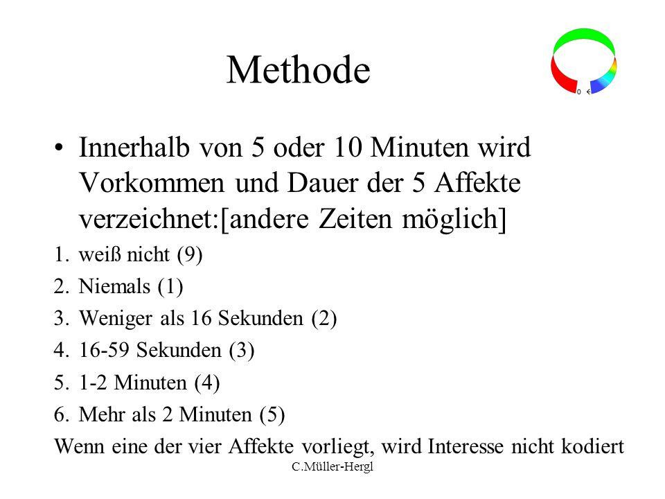 Methode Innerhalb von 5 oder 10 Minuten wird Vorkommen und Dauer der 5 Affekte verzeichnet:[andere Zeiten möglich] 1.weiß nicht (9) 2.Niemals (1) 3.We