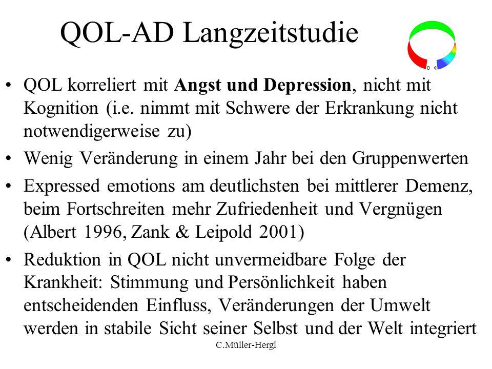 C.Müller-Hergl QOL-AD Langzeitstudie QOL korreliert mit Angst und Depression, nicht mit Kognition (i.e. nimmt mit Schwere der Erkrankung nicht notwend