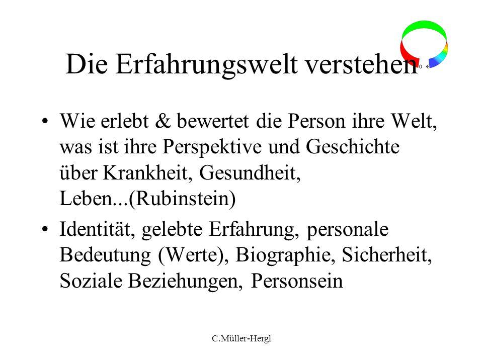 C.Müller-Hergl Die Erfahrungswelt verstehen Wie erlebt & bewertet die Person ihre Welt, was ist ihre Perspektive und Geschichte über Krankheit, Gesund