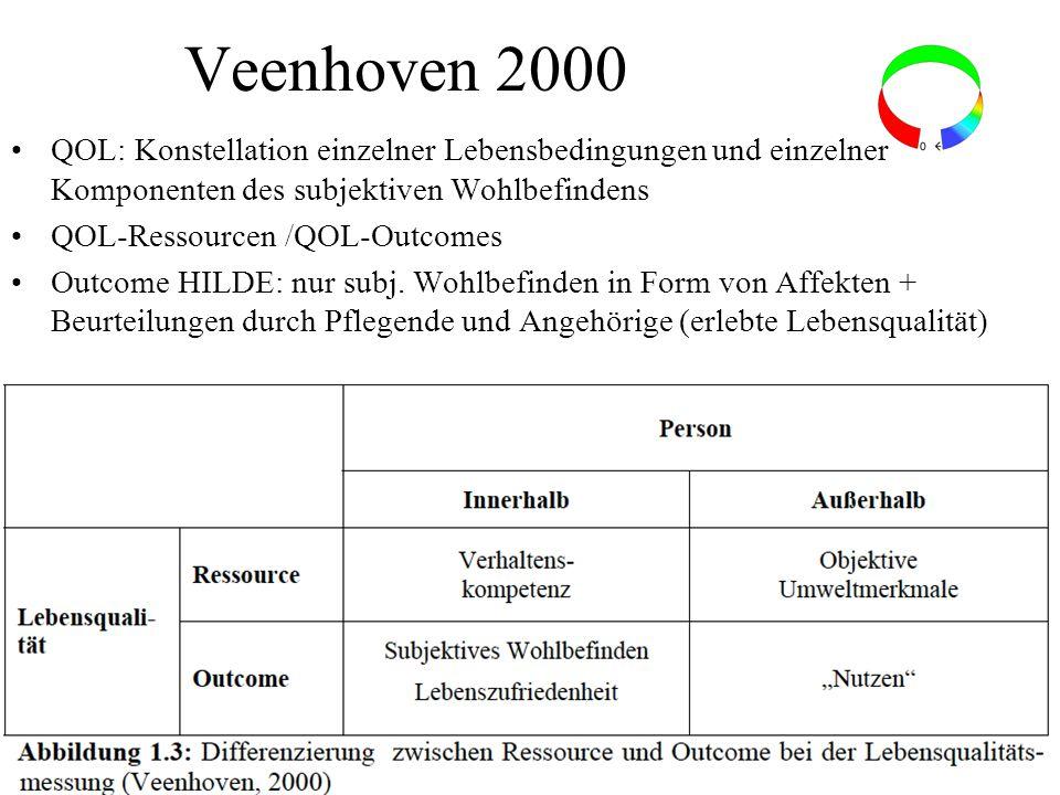 Veenhoven 2000 QOL: Konstellation einzelner Lebensbedingungen und einzelner Komponenten des subjektiven Wohlbefindens QOL-Ressourcen /QOL-Outcomes Out